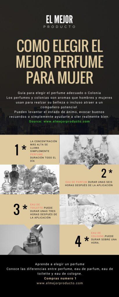 INFOGRAFIA DEL MEJOR PERFUME DE MUJER 2017