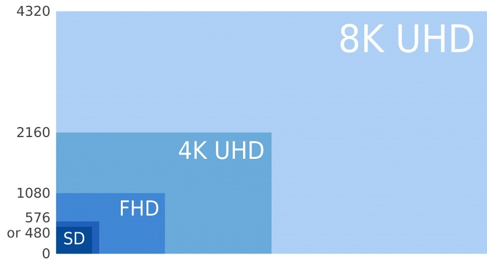 comparativa 4k + full hd