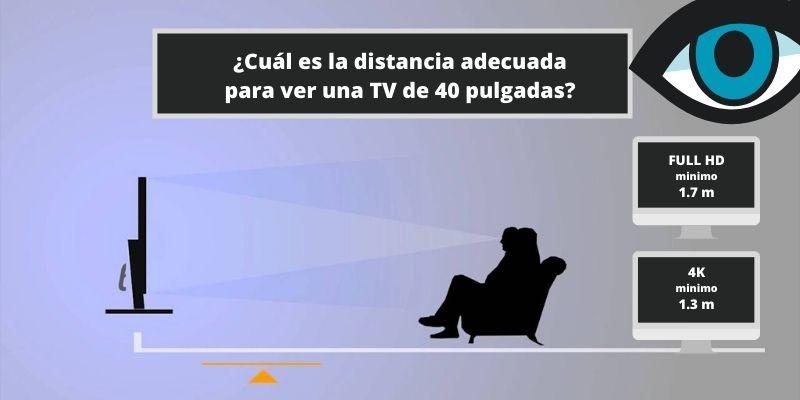 Cuál es la distancia adecuada para ver una TV de 40 pulgadas