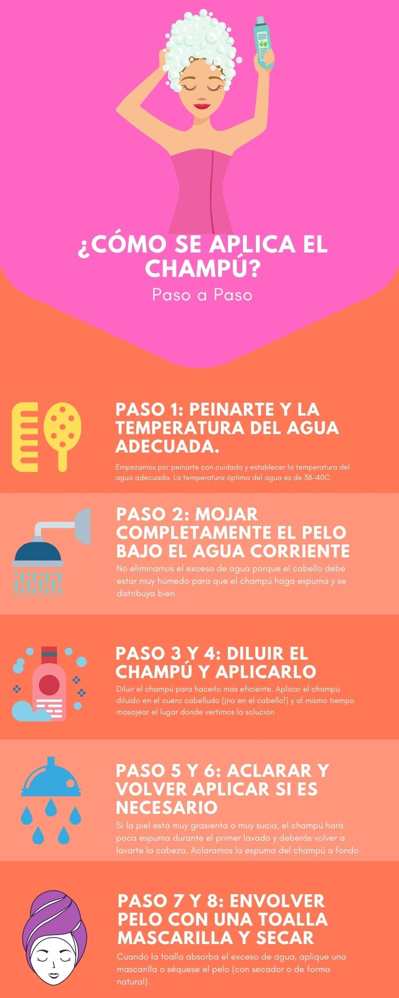 Infografía de Cómo se aplica el champú